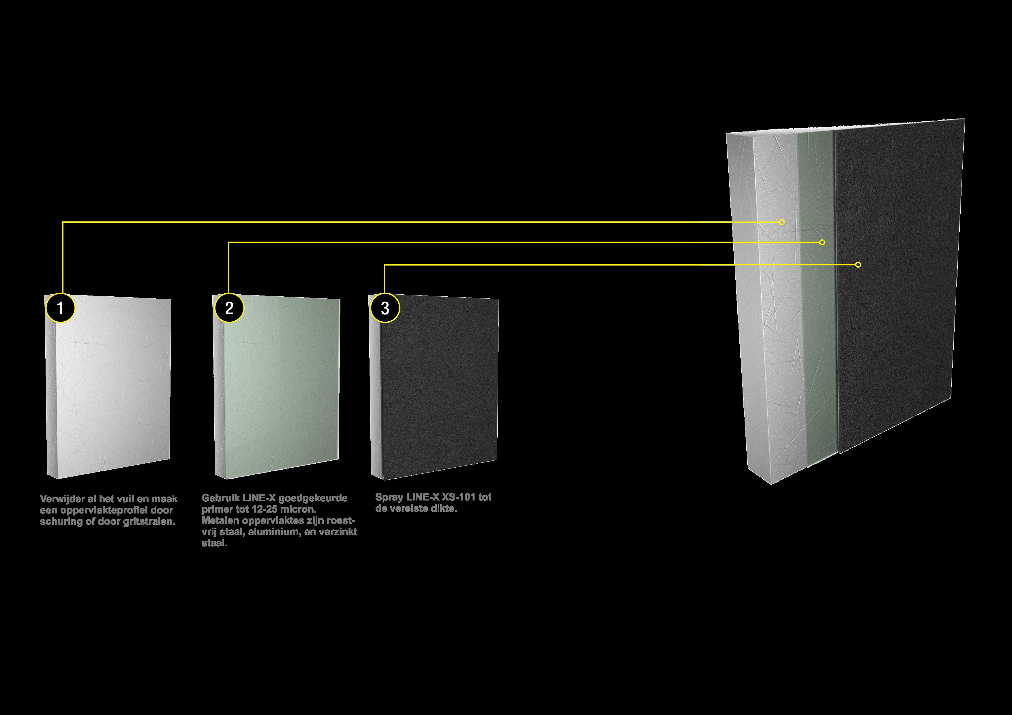 LX - Laadkarren 1